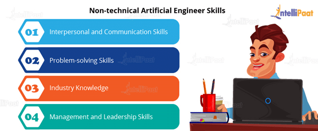 Non-technical Artificial Engineer Skills