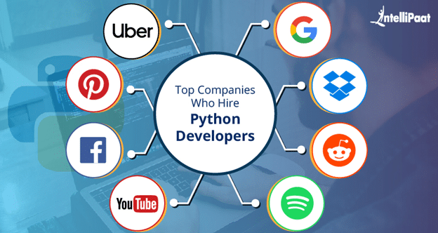 Top Companies Using Python and Hiring Python Developers
