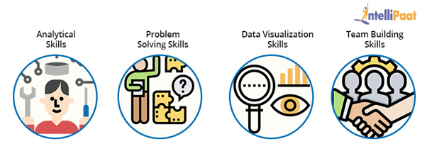 Skills Required for Becoming a Tableau Developer