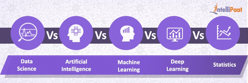 Supervised Learning vs Unsupervised Learning vs Reinforcement Learning
