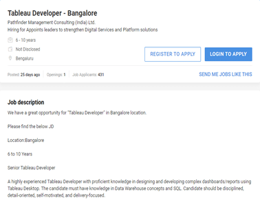 Tableau Career Opportunities in Pathfinder Management Consulting India Limited