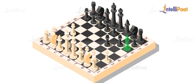 Reinforcement Learning Chess board1