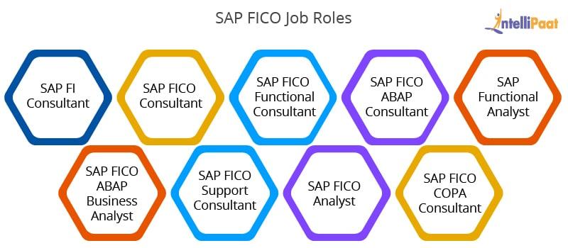 SAP FICO jobs