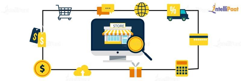 Market Basket Analysis in Retail Industry