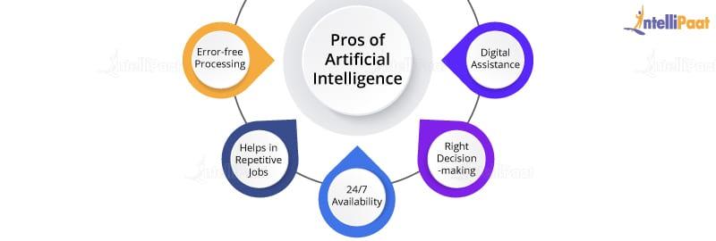 Pros of AI