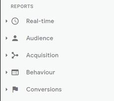 Google Analytics Reports Sidebar