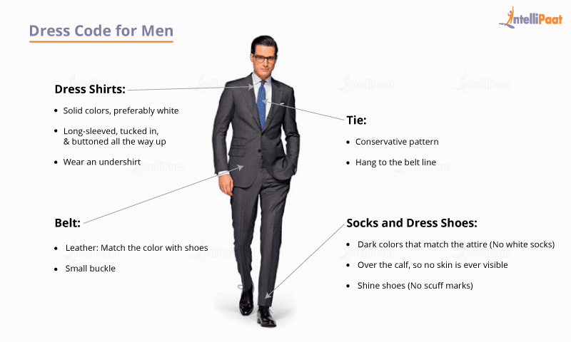 Interview Outfit for Men