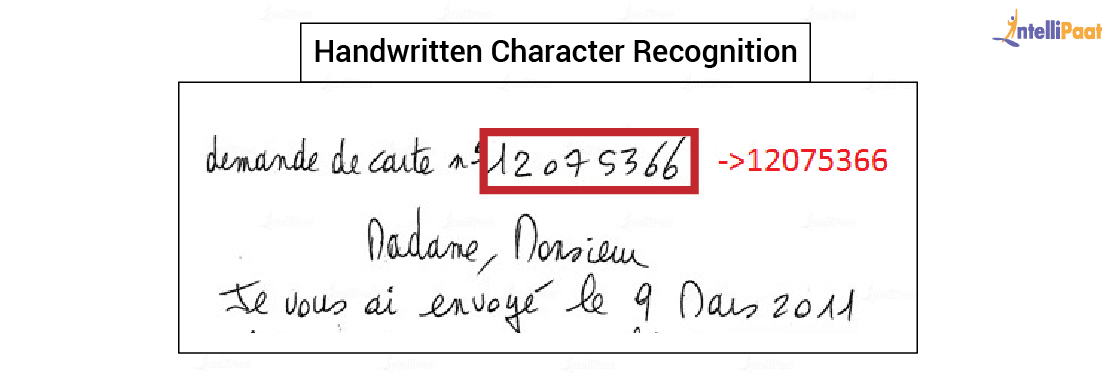 Handwritten Character Recognition Project