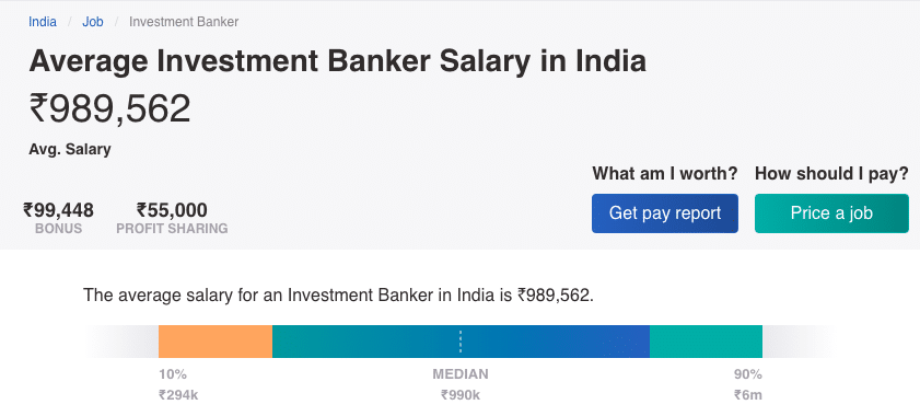 Average Salary of Investment Bankers in India
