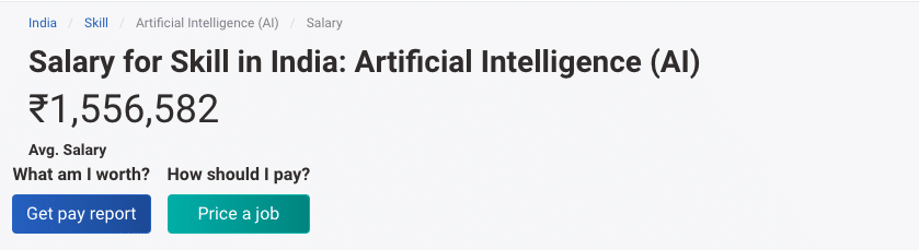 Salary of AI Professionals in India