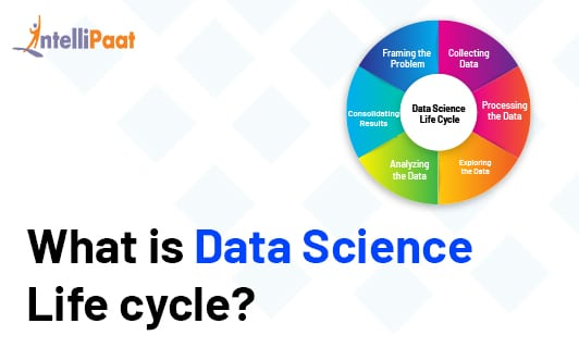 What is Data Science Life cycle