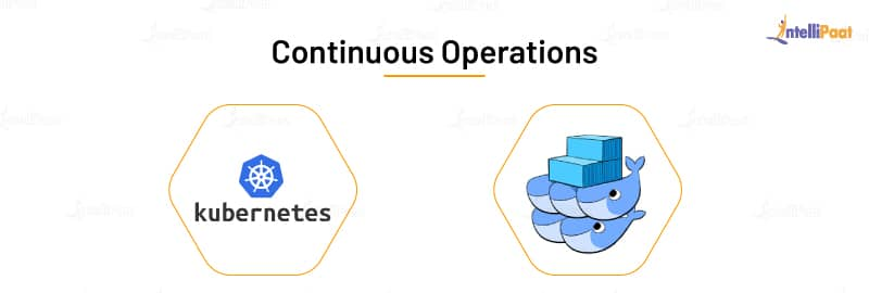 Continuous Operations Tools