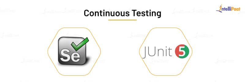 Continuous Testing Tools