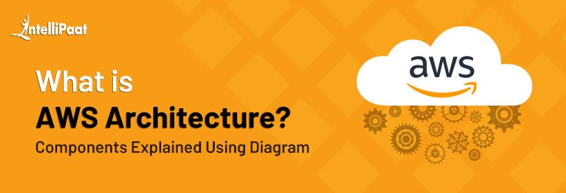 What is AWS Architecture? – Components Explained Using Diagram