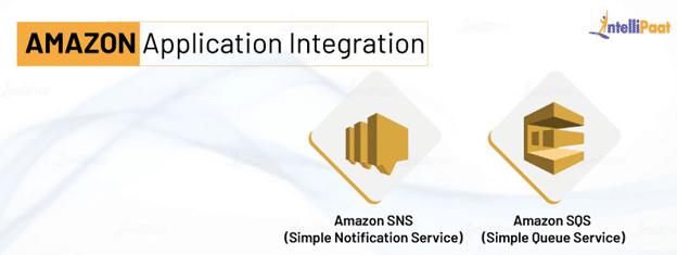 Amazon Application Integration Services