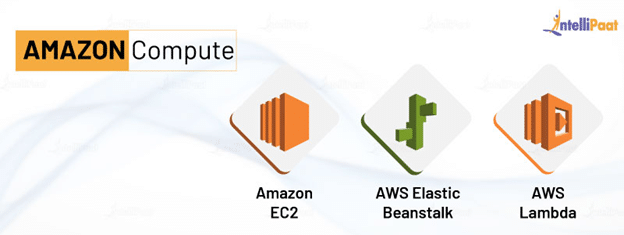 Amazon Compute Services