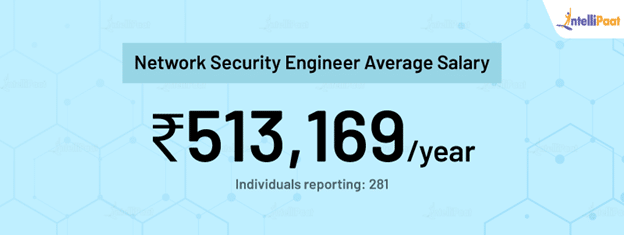 Network Security Engineer average salary in India