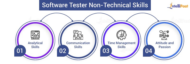Software Tester Non-technical Skills