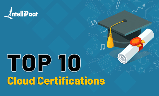 Top 10 Cloud Certifications Category Image
