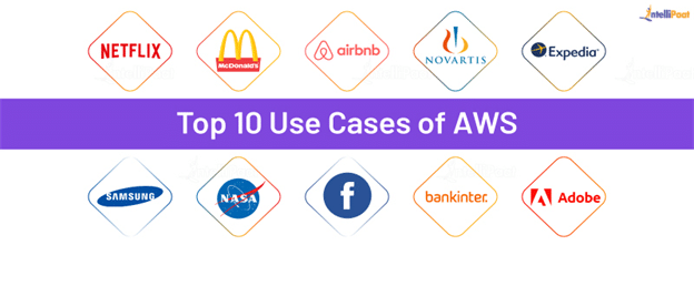 Use Cases of AWS