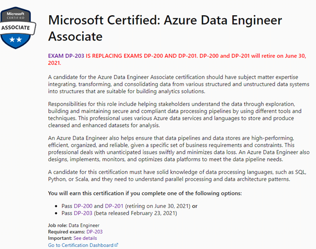 Microsoft Certified Azure Data Engineer Associate
