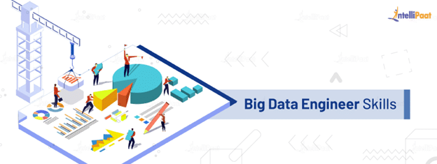 Big Data Engineer Skills