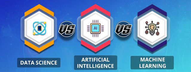 Data Science vs Artificial Intelligence vs Machine Learning