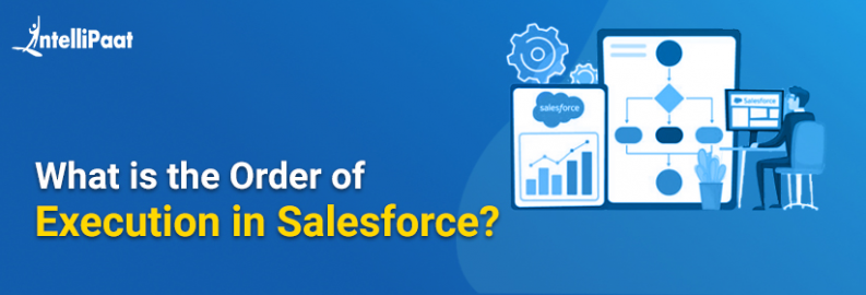 Order of Execution in Salesforce