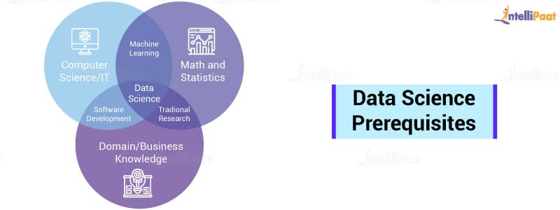 Data Science Prerequisites