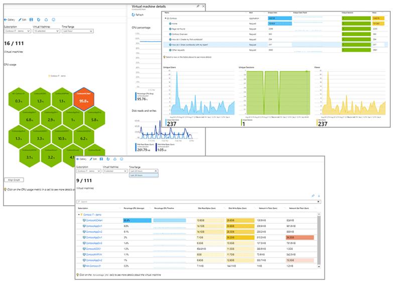 Workbook in Azure Monitor
