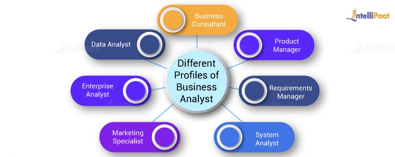 Different Profiles of Business Analyst