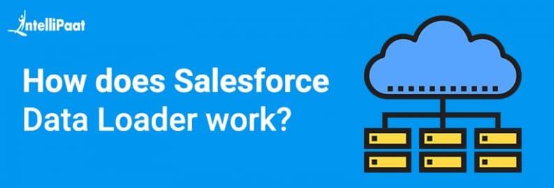 How does salesforce Data Loader work