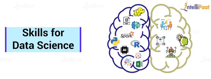 Skills for Data Science