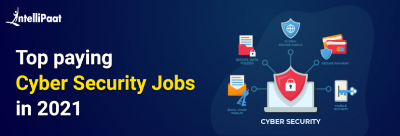 Top paying Cyber Security jobs in 2021