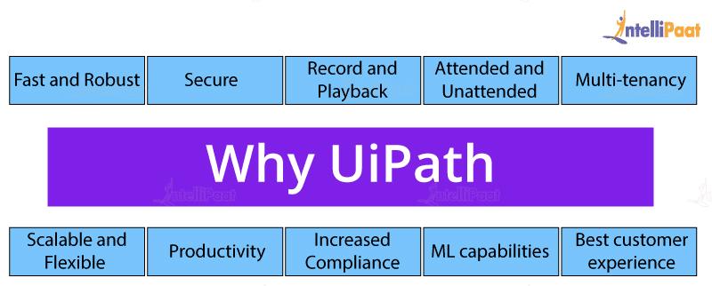 Why UiPath