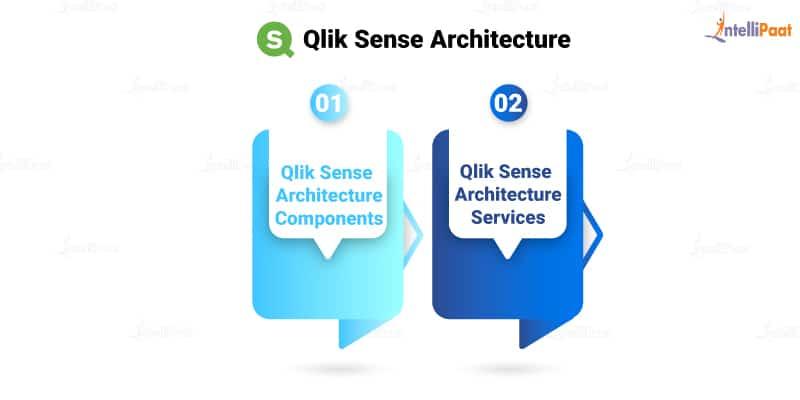 Qlik Sense Architecture