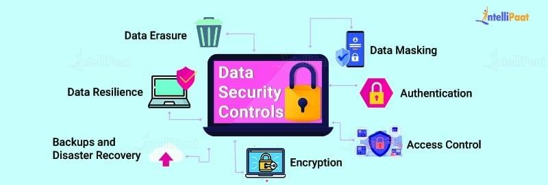 data security controls