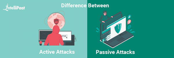 difference between active attacks and passive attacks