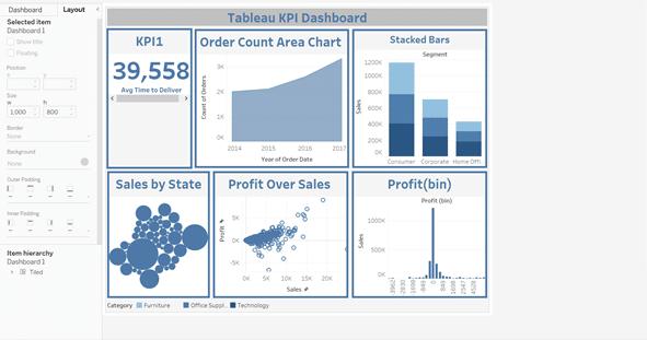 Tableau KPI dashboard