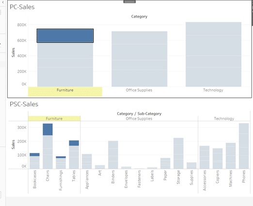Tableau Dashboard Actions