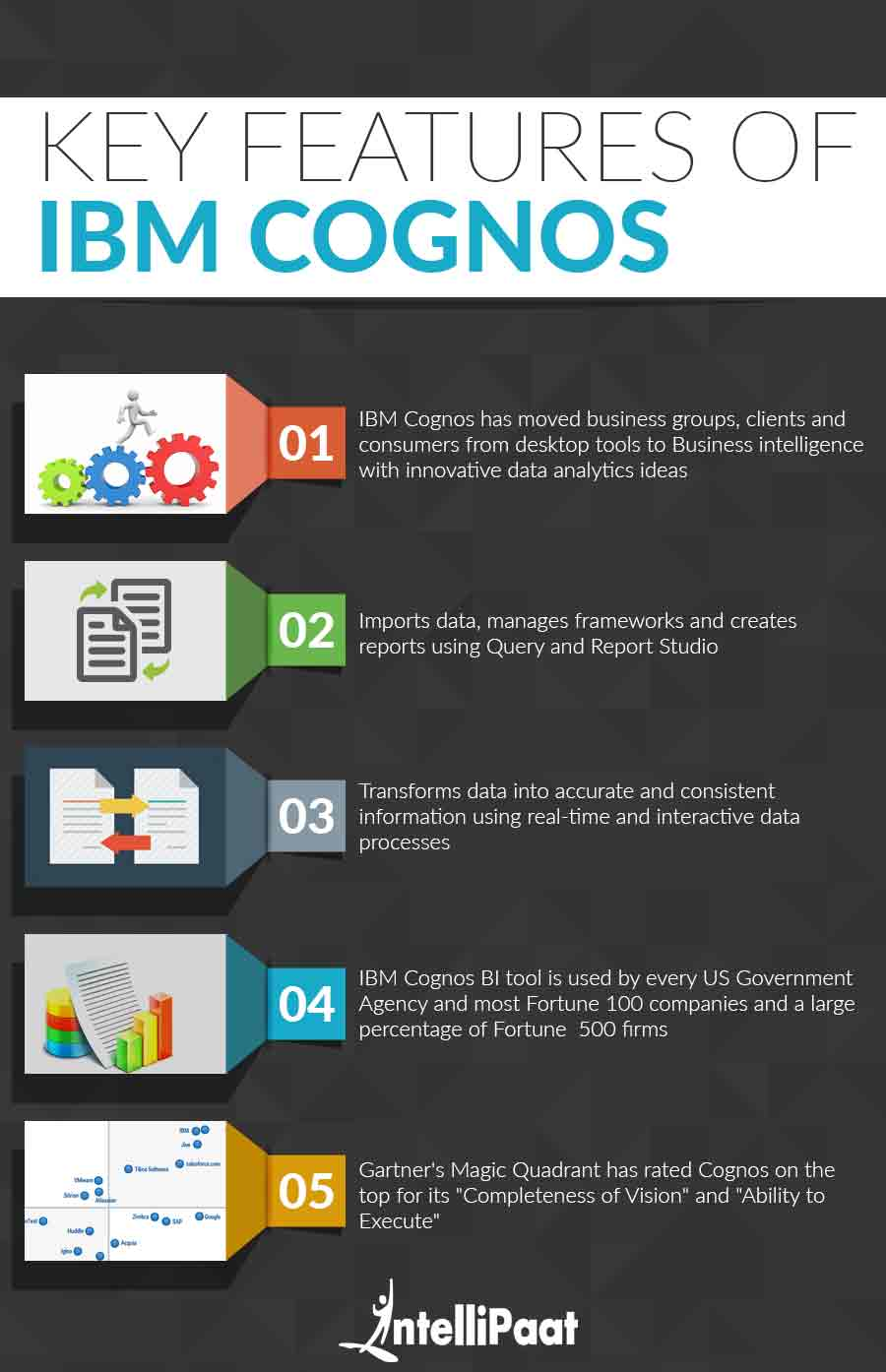 Key-Features-of-IBM-Cognos