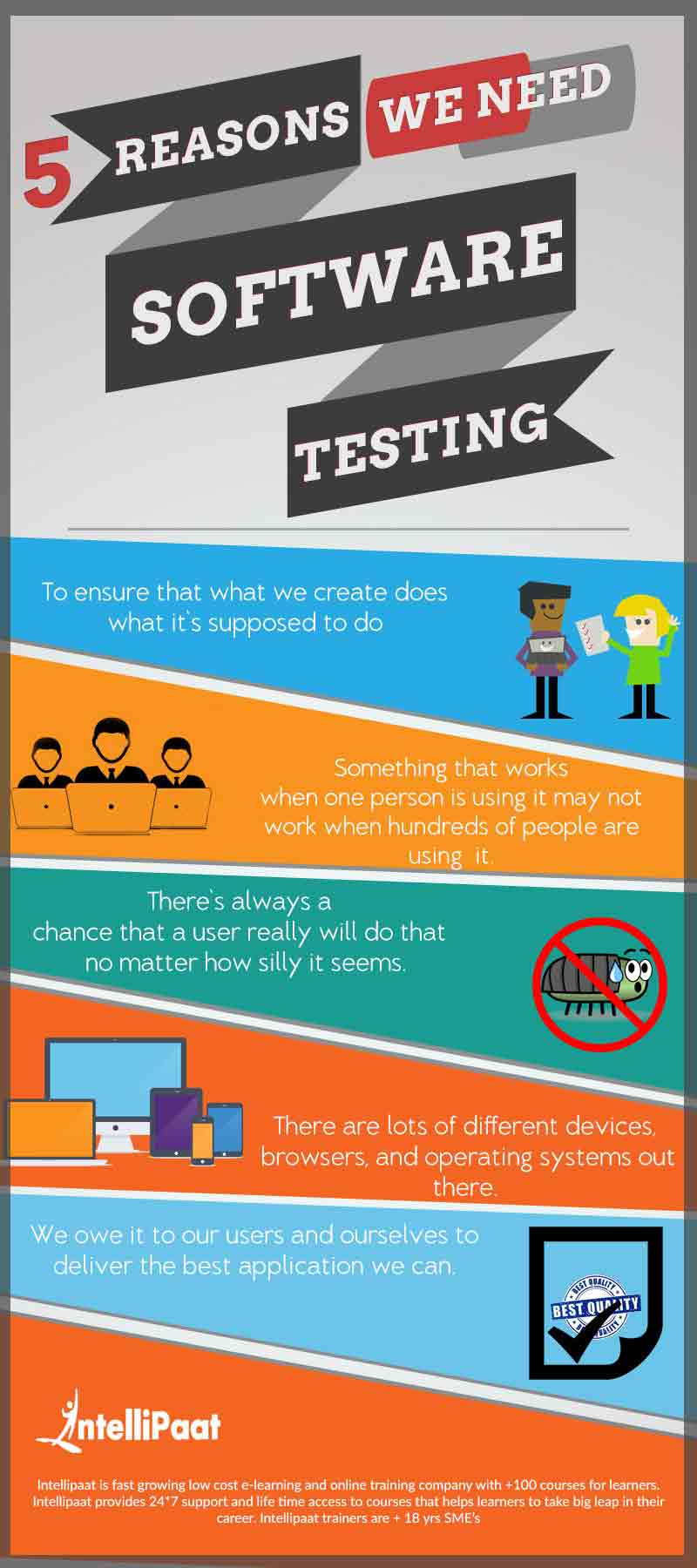 software-testing1