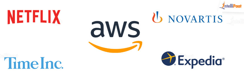 Amazon Web Services Tutorial – Learn AWS from Experts
