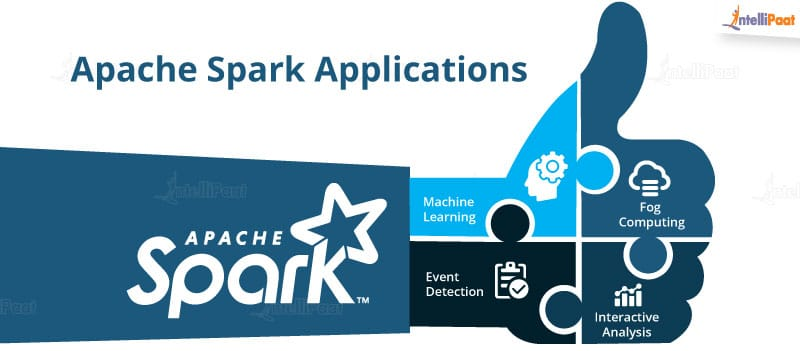 Apache Spark Applications - Intellipaat
