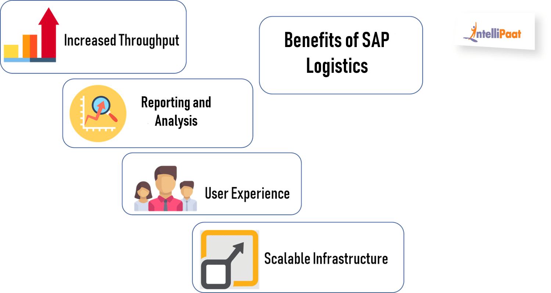 Benefits of SAP Simple Logistics