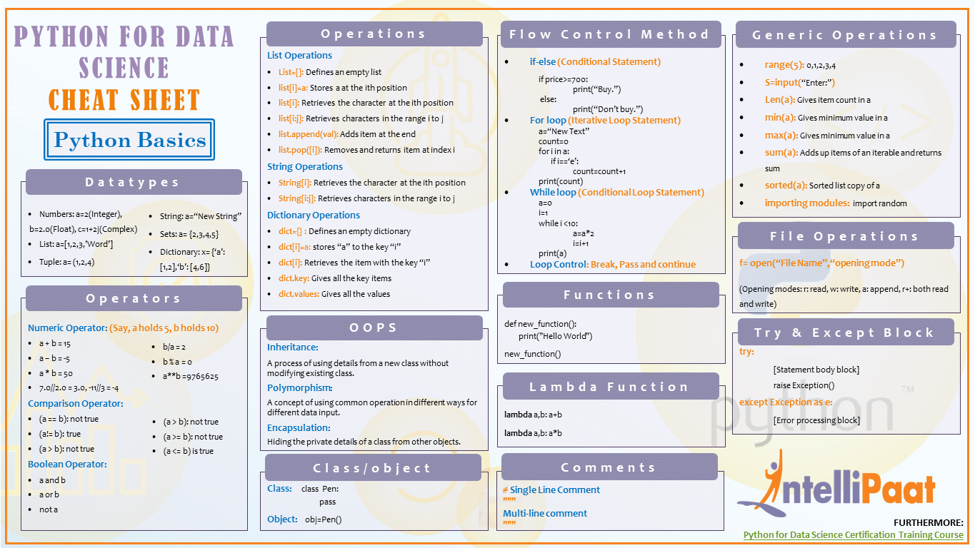 Python Cheat Sheet | Python Crash Course | Intellipaat
