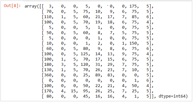 converting NumPy data types into int 64-bit