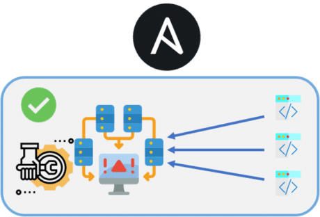 Why we need ansible