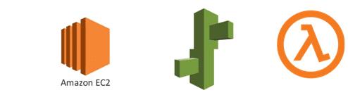 AWS Compute services