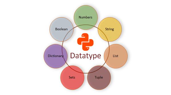 Datatypes in Python
